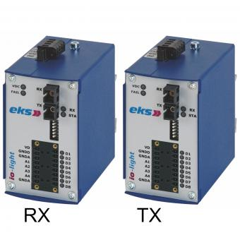 Analog and/or digital to multimode fiber optic converter, IOL3000 Rx Tx