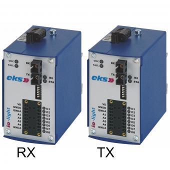 Analoog ene/of digitaal naar MM glasvezel omvormer, IOL3000-SC
