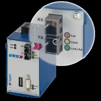 DL485 RS485 naar singlemode omvormer met FiberView
